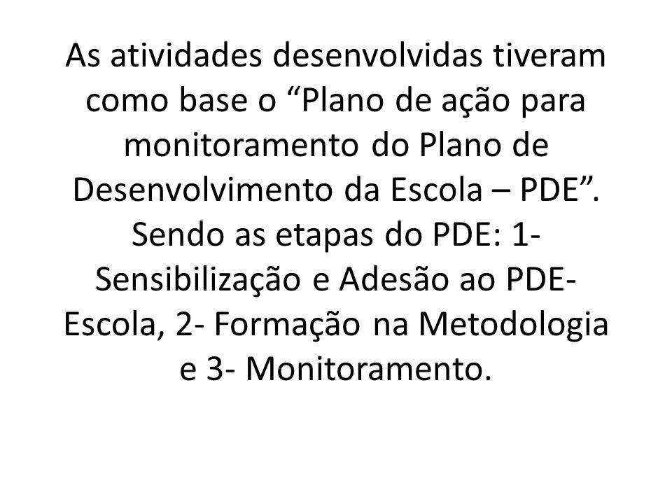 """As atividades desenvolvidas tiveram como base o """"Plano de ação para monitoramento do Plano de Desenvolvimento da Escola – PDE"""". Sendo as etapas do PDE"""