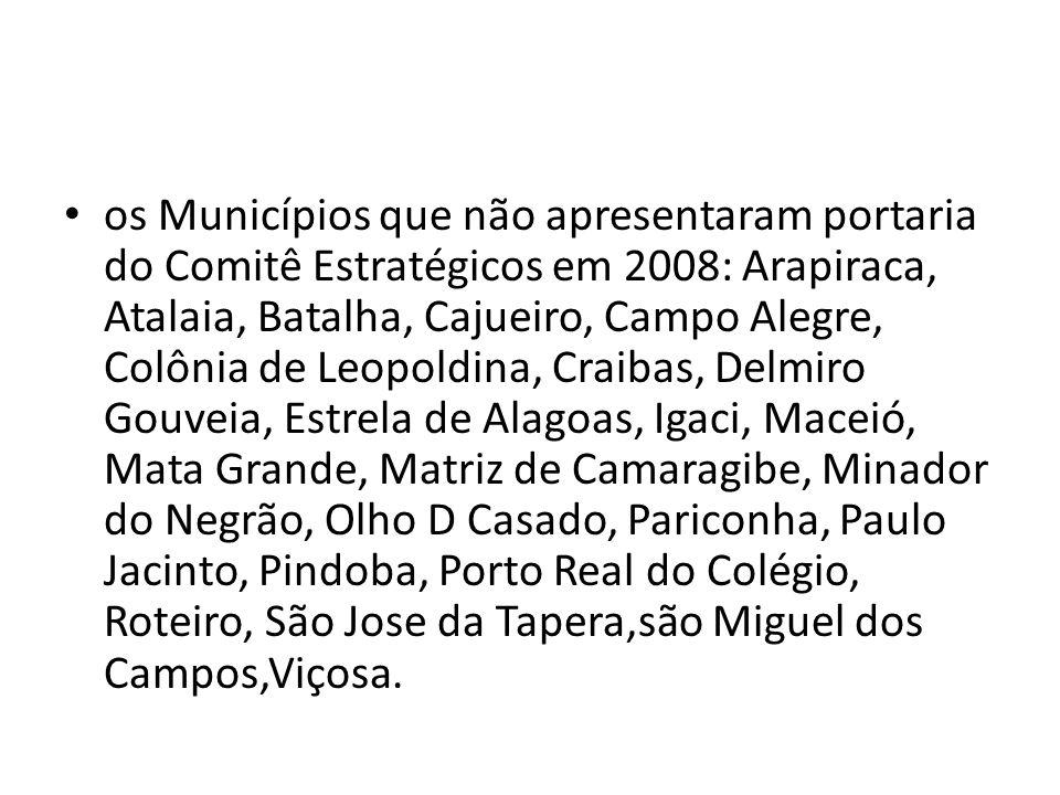 os Municípios que não apresentaram portaria do Comitê Estratégicos em 2008: Arapiraca, Atalaia, Batalha, Cajueiro, Campo Alegre, Colônia de Leopoldina
