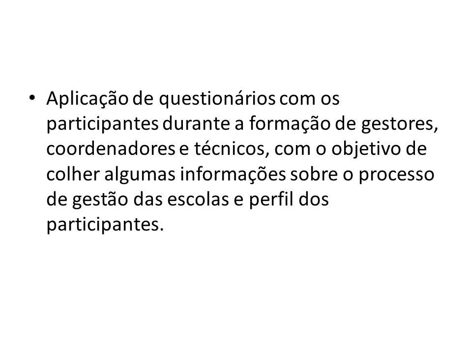 Aplicação de questionários com os participantes durante a formação de gestores, coordenadores e técnicos, com o objetivo de colher algumas informações