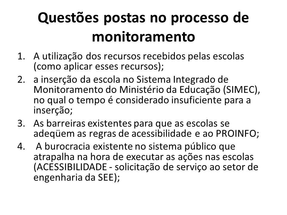 Questões postas no processo de monitoramento 1.A utilização dos recursos recebidos pelas escolas (como aplicar esses recursos); 2.a inserção da escola