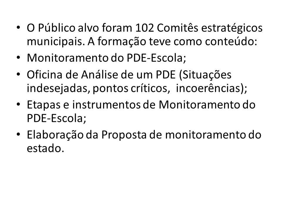 O Público alvo foram 102 Comitês estratégicos municipais. A formação teve como conteúdo: Monitoramento do PDE-Escola; Oficina de Análise de um PDE (Si