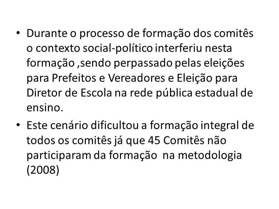 Durante o processo de formação dos comitês o contexto social-político interferiu nesta formação,sendo perpassado pelas eleições para Prefeitos e Verea