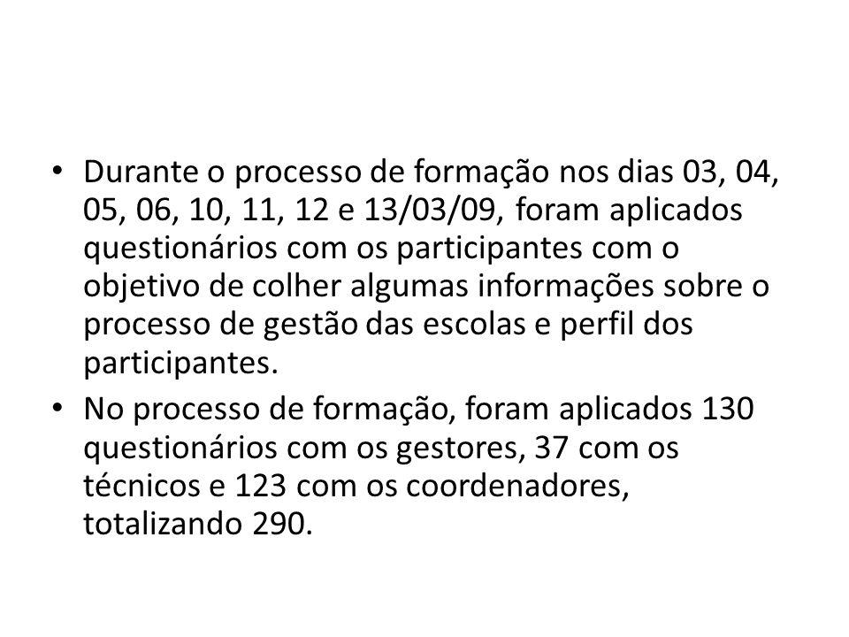 Durante o processo de formação nos dias 03, 04, 05, 06, 10, 11, 12 e 13/03/09, foram aplicados questionários com os participantes com o objetivo de co
