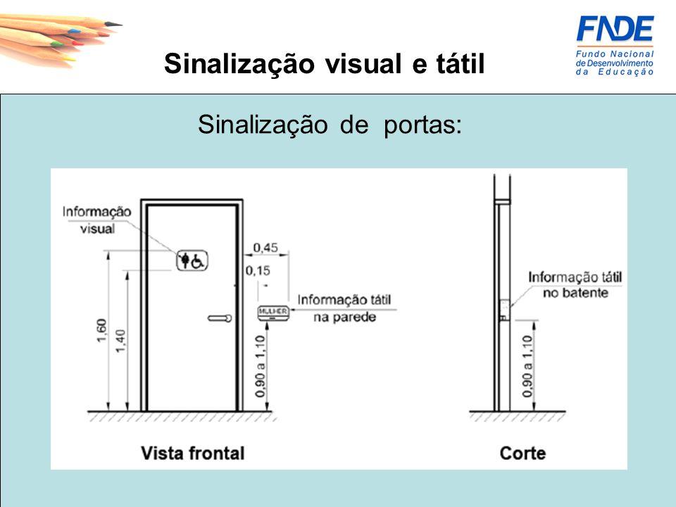Sinalização visual e tátil Sinalização de portas: