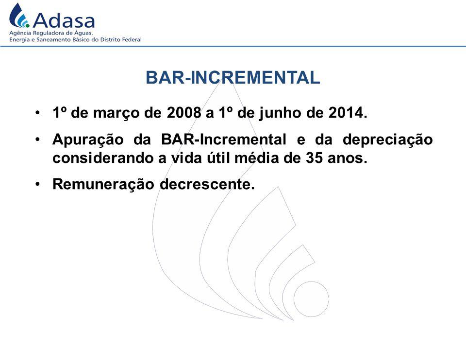 BAR-INCREMENTAL 1º de março de 2008 a 1º de junho de 2014.