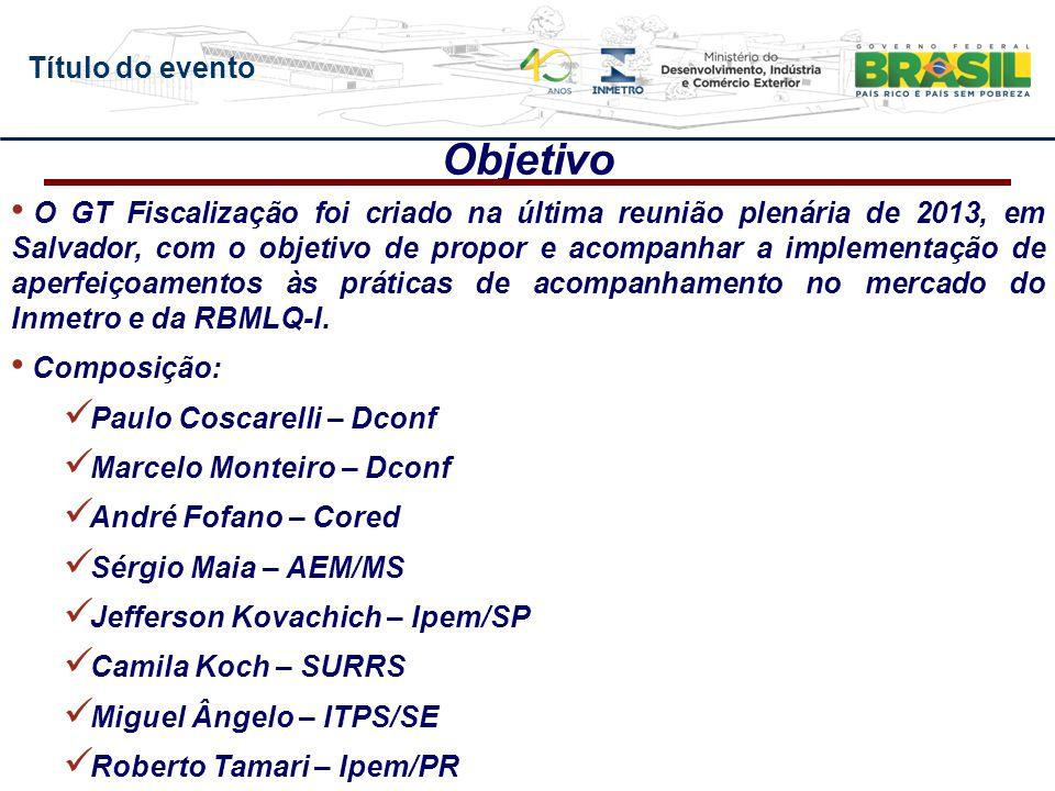Título do evento Objetivo O GT Fiscalização foi criado na última reunião plenária de 2013, em Salvador, com o objetivo de propor e acompanhar a implementação de aperfeiçoamentos às práticas de acompanhamento no mercado do Inmetro e da RBMLQ-I.