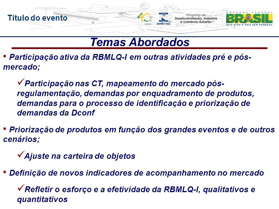 Título do evento Participação ativa da RBMLQ-I em outras atividades pré e pós- mercado; Participação nas CT, mapeamento do mercado pós- regulamentação, demandas por enquadramento de produtos, demandas para o processo de identificação e priorização de demandas da Dconf Priorização de produtos em função dos grandes eventos e de outros cenários; Ajuste na carteira de objetos Definição de novos indicadores de acompanhamento no mercado Refletir o esforço e a efetividade da RBMLQ-I, qualitativos e quantitativos Temas Abordados