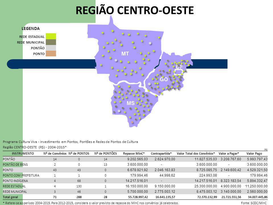 REGIÃO CENTRO-OESTE LEGENDA REDE ESTADUAL REDE MUNICIPAL PONTÃO PONTO Programa Cultura Viva - Investimento em Pontos, Pontões e Redes de Pontos de Cul