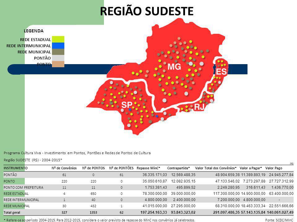 REGIÃO SUDESTE LEGENDA REDE ESTADUAL REDE INTERMUNICIPAL REDE MUNICIPAL PONTÃO PONTO Programa Cultura Viva - Investimento em Pontos, Pontões e Redes d