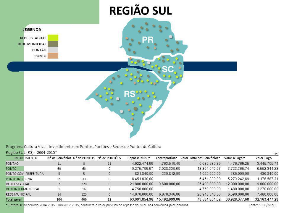 REGIÃO SUL LEGENDA REDE ESTADUAL REDE MUNICIPAL PONTÃO PONTO Programa Cultura Viva - Investimento em Pontos, Pontões e Redes de Pontos de Cultura Regi