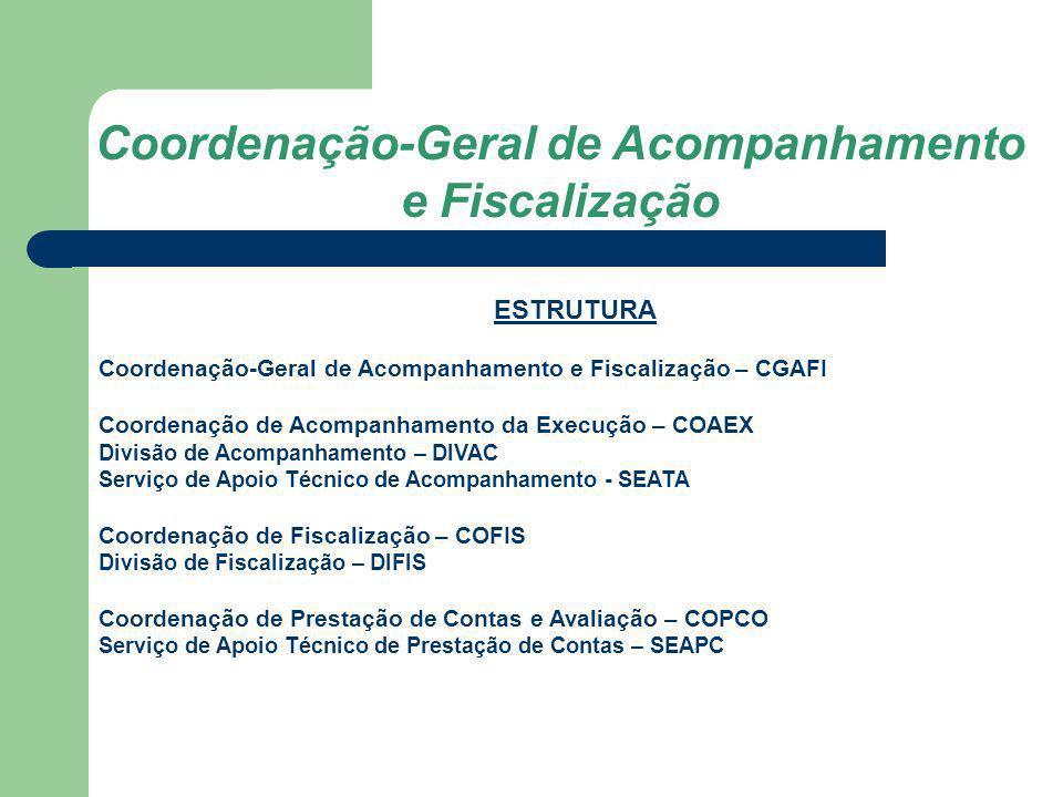 Coordenação-Geral de Acompanhamento e Fiscalização ESTRUTURA Coordenação-Geral de Acompanhamento e Fiscalização – CGAFI Coordenação de Acompanhamento