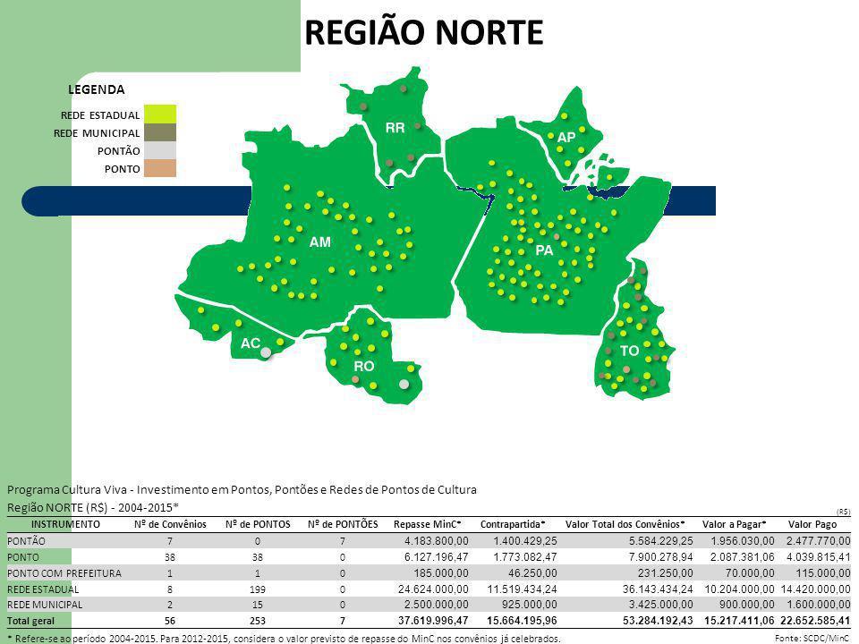 REGIÃO NORTE LEGENDA REDE ESTADUAL REDE MUNICIPAL PONTÃO PONTO Programa Cultura Viva - Investimento em Pontos, Pontões e Redes de Pontos de Cultura Re
