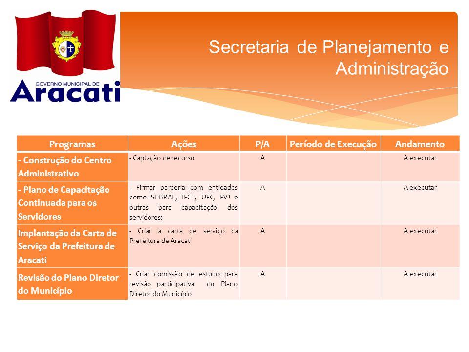Secretaria de Planejamento e Administração ProgramasAçõesP/APeríodo de ExecuçãoAndamento - Construção do Centro Administrativo - Captação de recursoAA