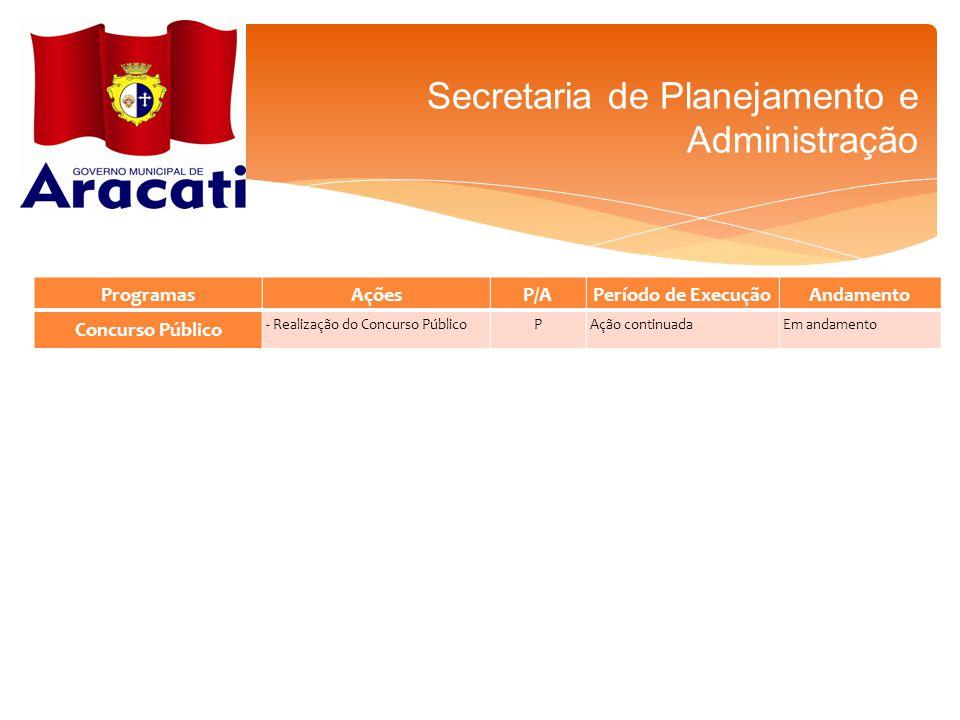 Secretaria de Planejamento e Administração ProgramasAçõesP/APeríodo de ExecuçãoAndamento Concurso Público - Realização do Concurso PúblicoPAção contin
