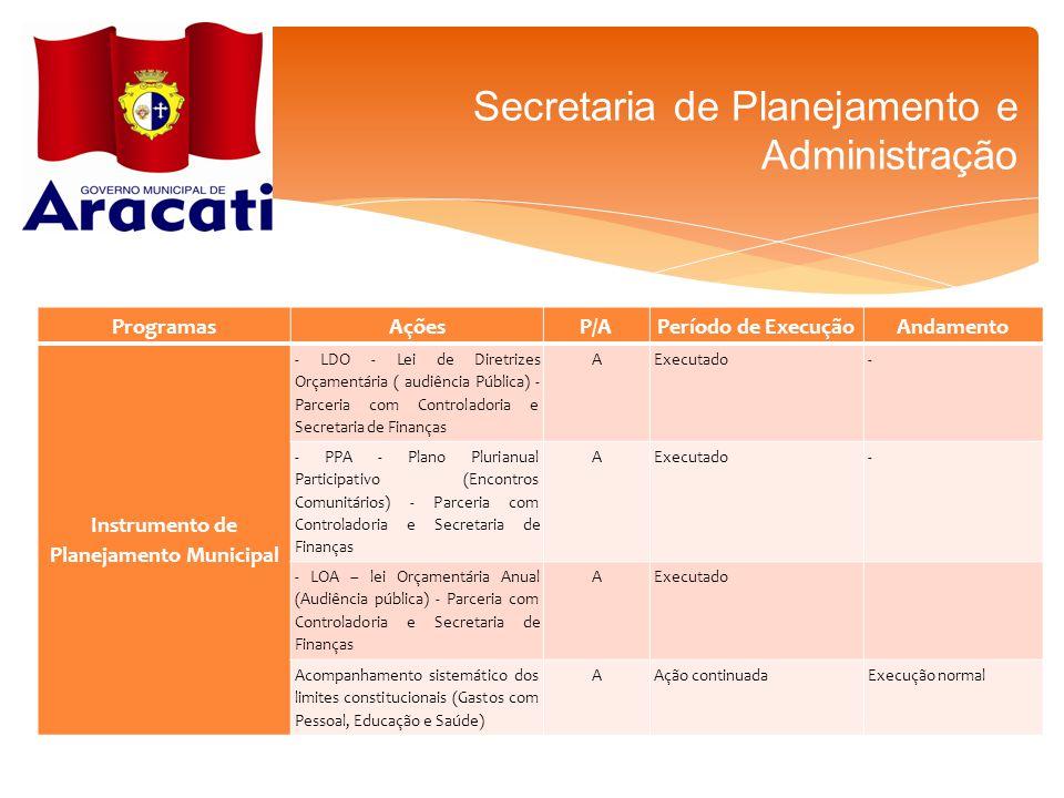 Secretaria de Planejamento e Administração ProgramasAçõesP/APeríodo de ExecuçãoAndamento Instrumento de Planejamento Municipal - LDO - Lei de Diretriz