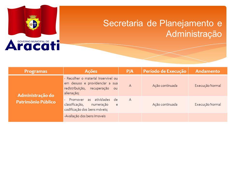 Secretaria de Planejamento e Administração ProgramasAçõesP/APeríodo de ExecuçãoAndamento Administração do Patrimônio Público - Recolher o material ins