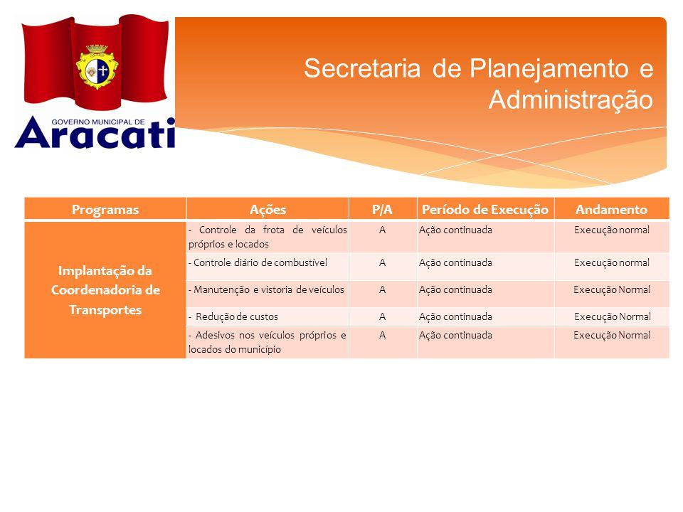 Secretaria de Planejamento e Administração ProgramasAçõesP/APeríodo de ExecuçãoAndamento Implantação da Coordenadoria de Transportes - Controle da fro