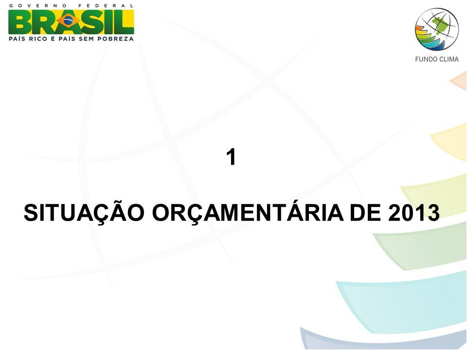 1 SITUAÇÃO ORÇAMENTÁRIA DE 2013