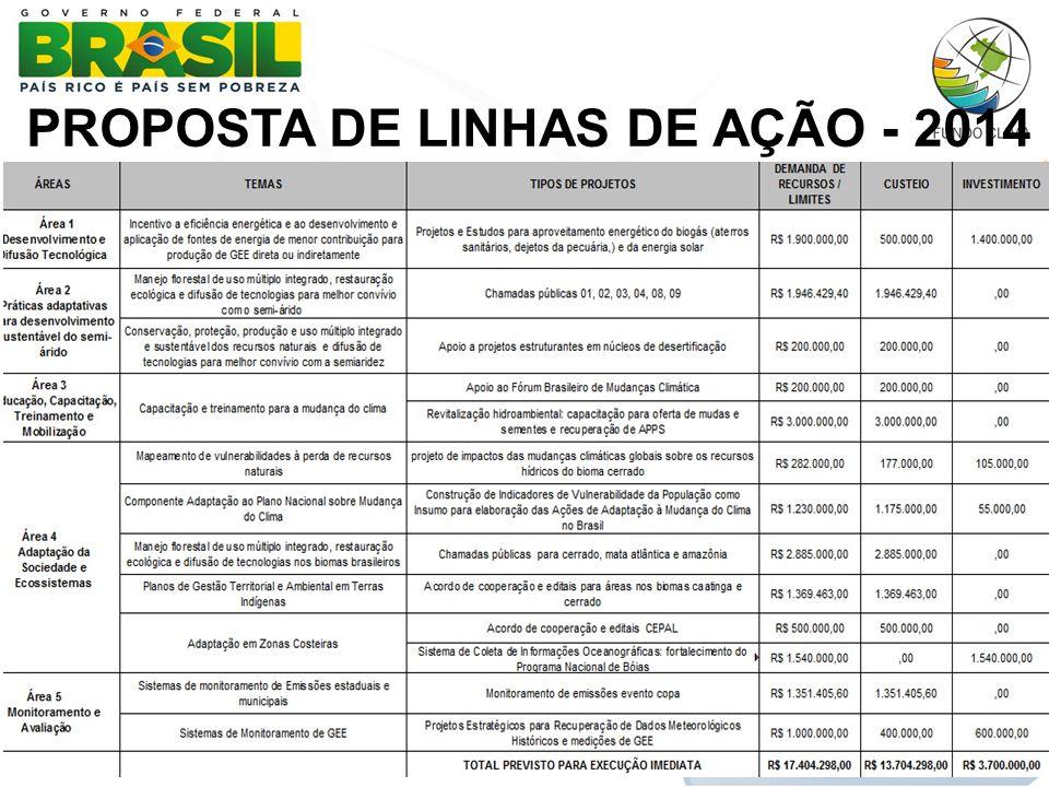 PROPOSTA DE LINHAS DE AÇÃO - 2014