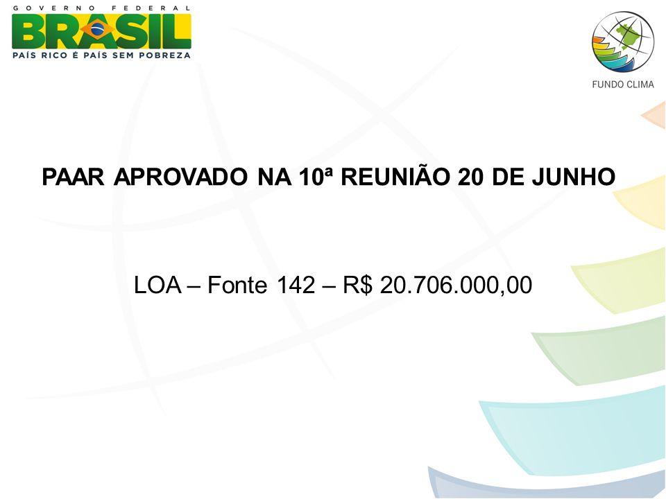 PAAR APROVADO NA 10ª REUNIÃO 20 DE JUNHO LOA – Fonte 142 – R$ 20.706.000,00
