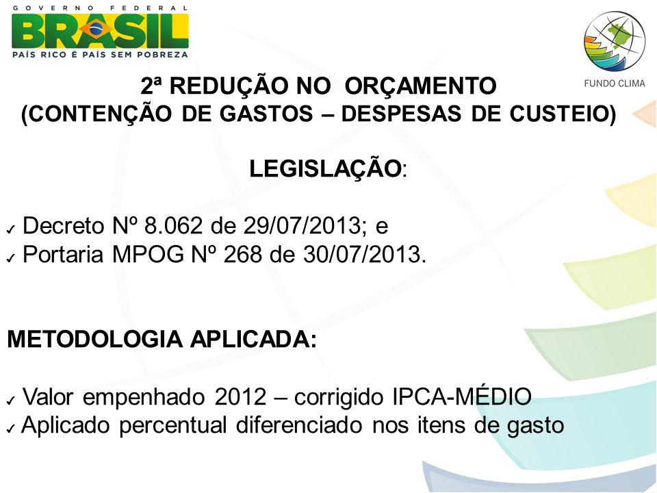 2ª REDUÇÃO NO ORÇAMENTO (CONTENÇÃO DE GASTOS – DESPESAS DE CUSTEIO) LEGISLAÇÃO: ✔ Decreto Nº 8.062 de 29/07/2013; e ✔ Portaria MPOG Nº 268 de 30/07/20