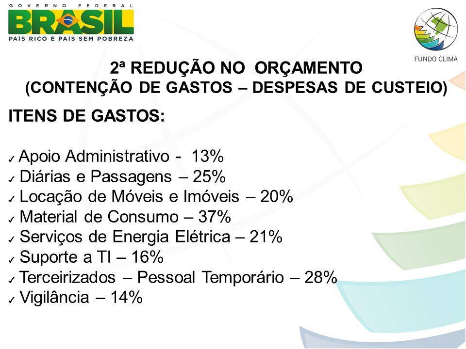 2ª REDUÇÃO NO ORÇAMENTO (CONTENÇÃO DE GASTOS – DESPESAS DE CUSTEIO) ITENS DE GASTOS: ✔ Apoio Administrativo - 13% ✔ Diárias e Passagens – 25% ✔ Locaçã