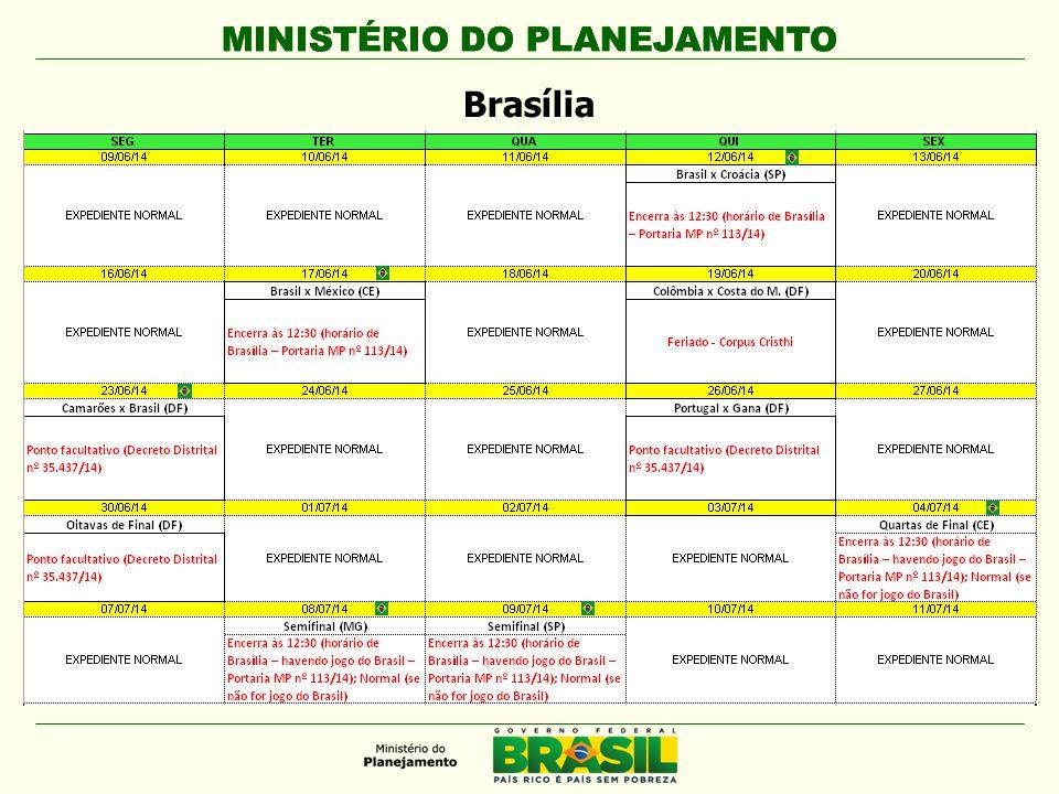 MINISTÉRIO DO PLANEJAMENTO Brasília