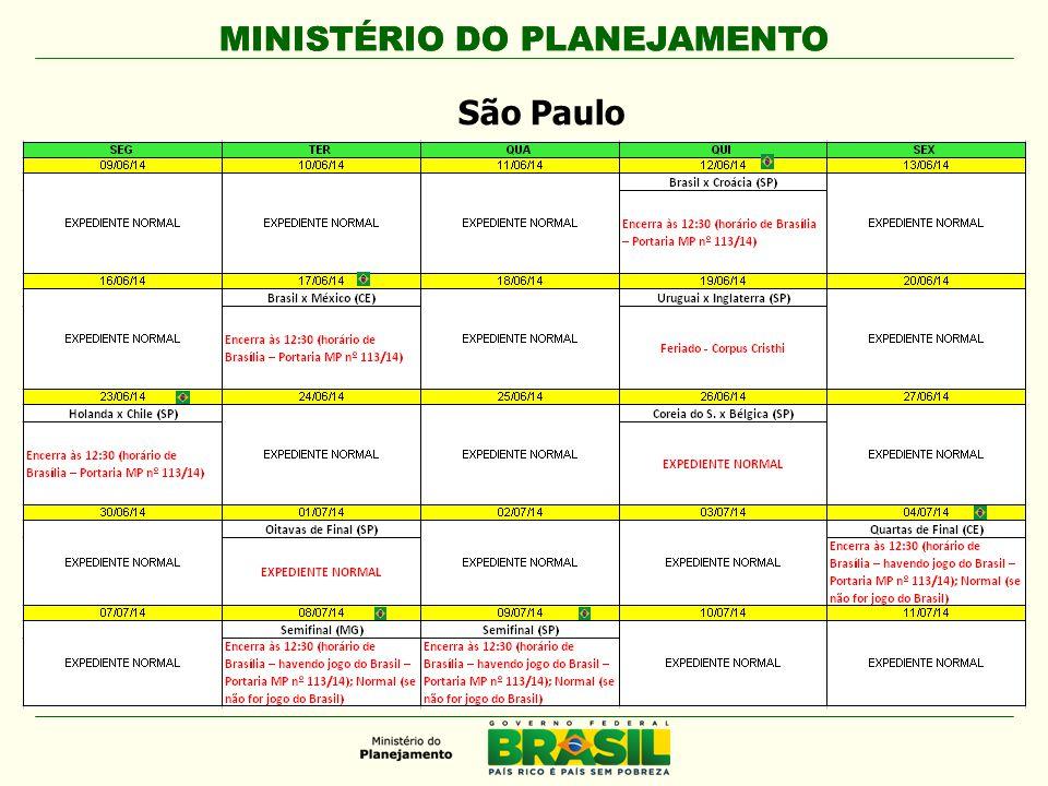 MINISTÉRIO DO PLANEJAMENTO São Paulo