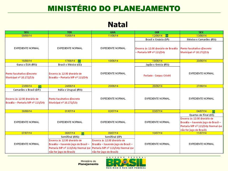 MINISTÉRIO DO PLANEJAMENTO Natal