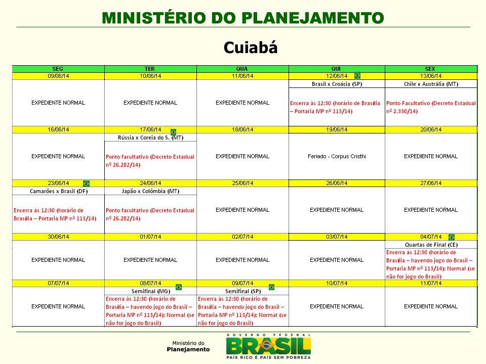 MINISTÉRIO DO PLANEJAMENTO Cuiabá
