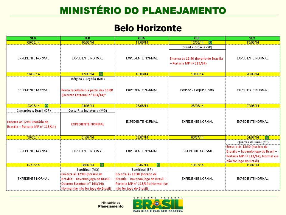 MINISTÉRIO DO PLANEJAMENTO Belo Horizonte