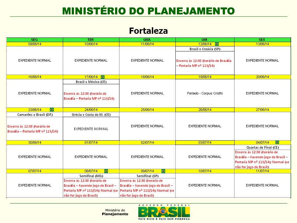 MINISTÉRIO DO PLANEJAMENTO Fortaleza