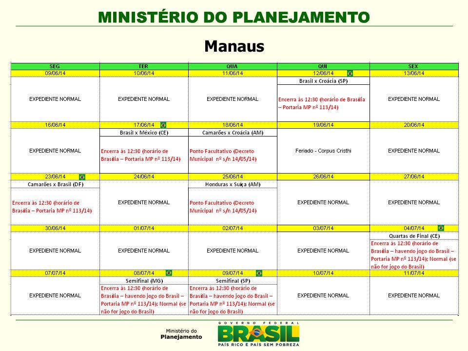 MINISTÉRIO DO PLANEJAMENTO Manaus