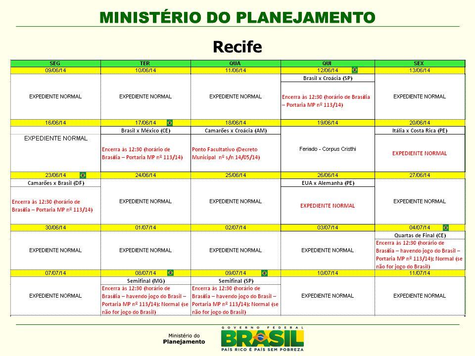 MINISTÉRIO DO PLANEJAMENTO Recife