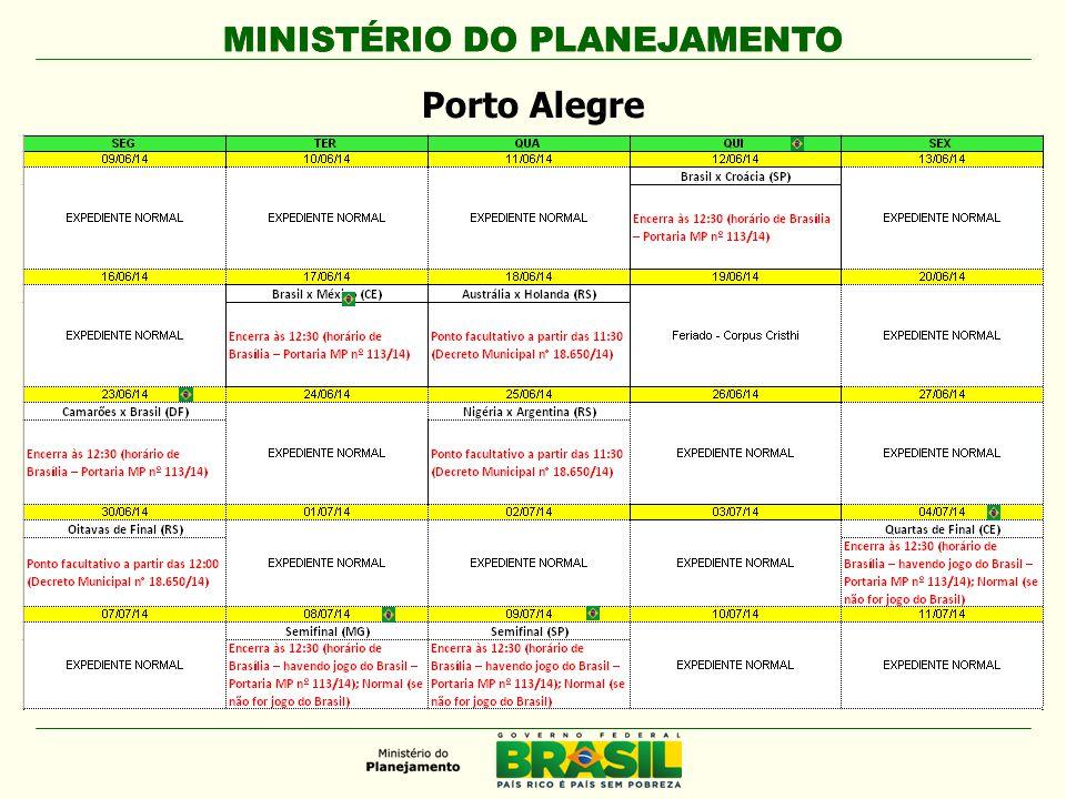 MINISTÉRIO DO PLANEJAMENTO Porto Alegre
