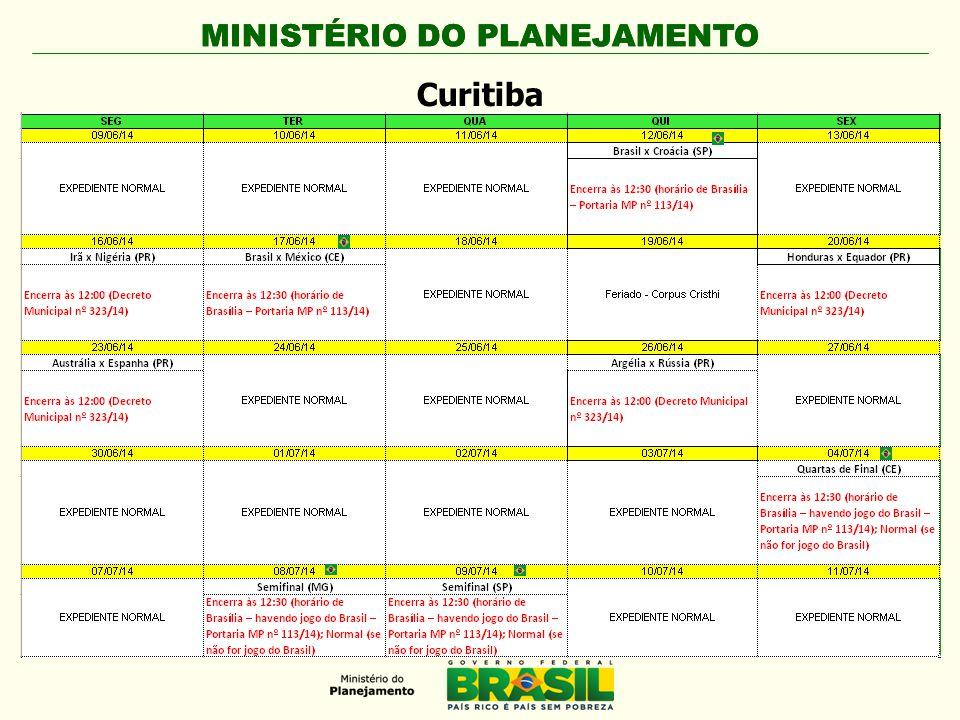 MINISTÉRIO DO PLANEJAMENTO Curitiba