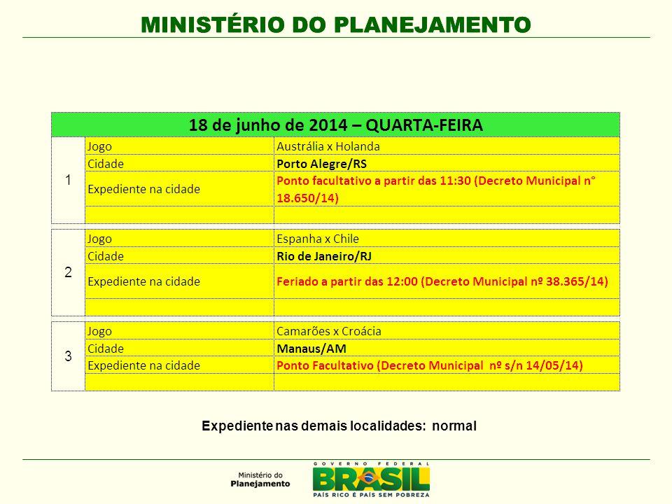 MINISTÉRIO DO PLANEJAMENTO Expediente nas demais localidades: normal