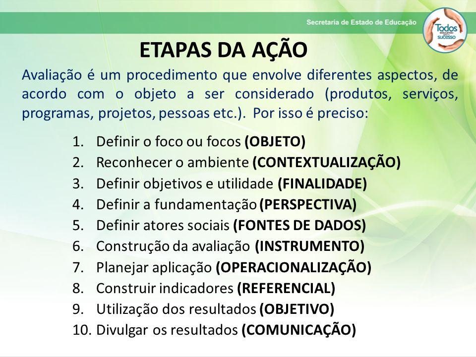 ETAPAS DA AÇÃO Avaliação é um procedimento que envolve diferentes aspectos, de acordo com o objeto a ser considerado (produtos, serviços, programas, projetos, pessoas etc.).