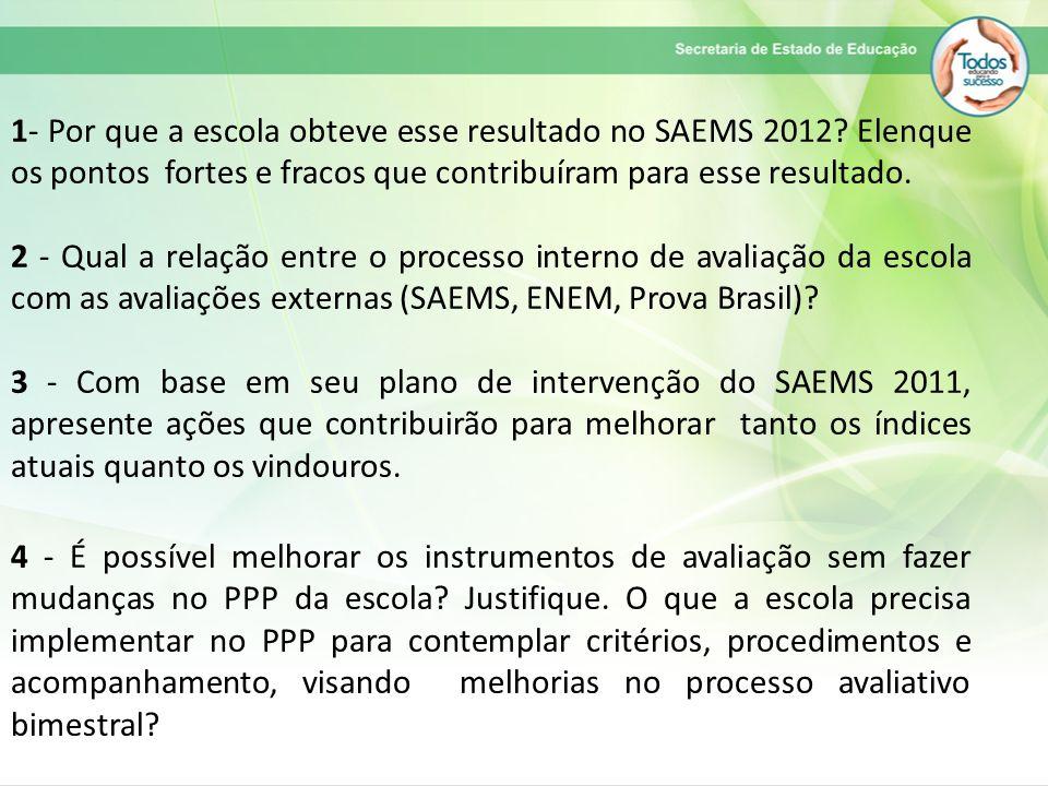 1- Por que a escola obteve esse resultado no SAEMS 2012.