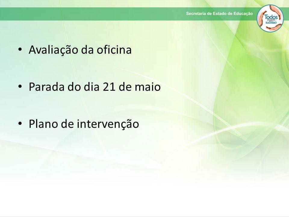 Avaliação da oficina Parada do dia 21 de maio Plano de intervenção