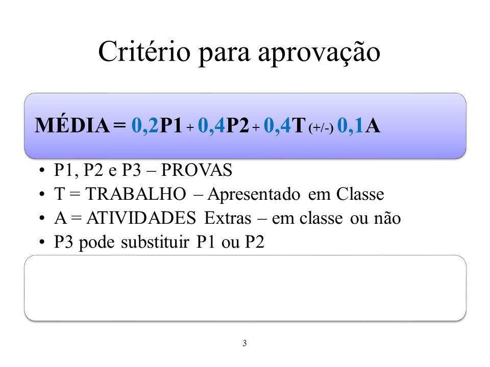Critério para aprovação 3