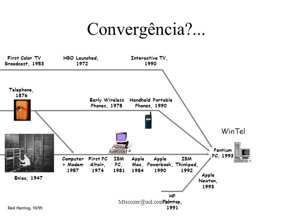 Mtscozer@uol.com.br O átomo é o ícone do século XX.