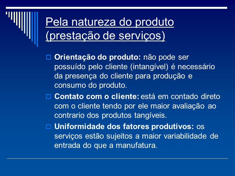 Pela natureza do produto (prestação de serviços)  Orientação do produto: não pode ser possuído pelo cliente (intangível) é necessário da presença do