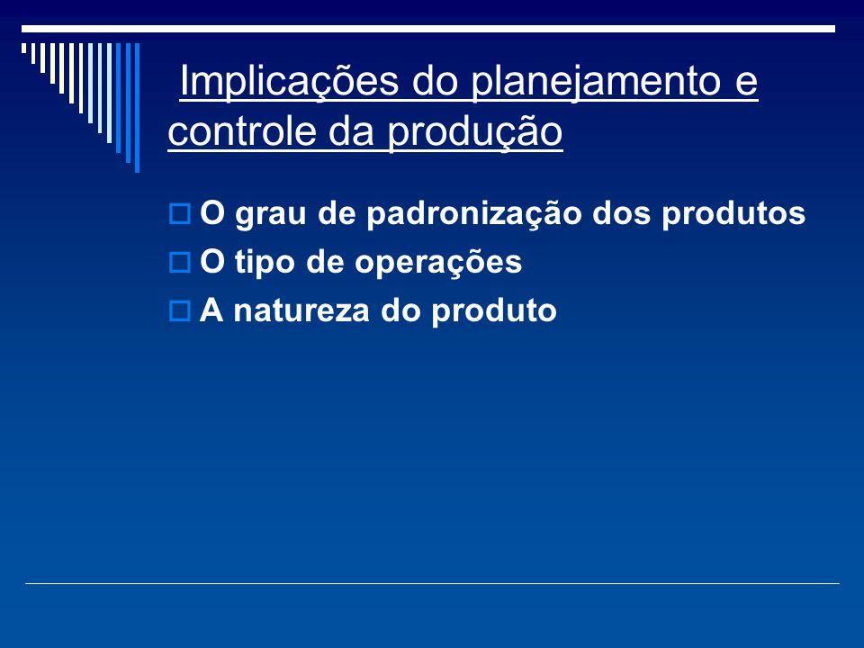 Implicações do planejamento e controle da produção  O grau de padronização dos produtos  O tipo de operações  A natureza do produto