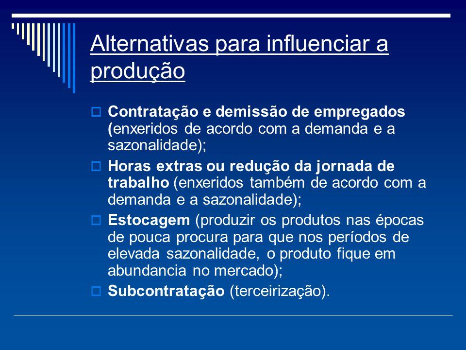 Alternativas para influenciar a produção  Contratação e demissão de empregados (enxeridos de acordo com a demanda e a sazonalidade);  Horas extras o