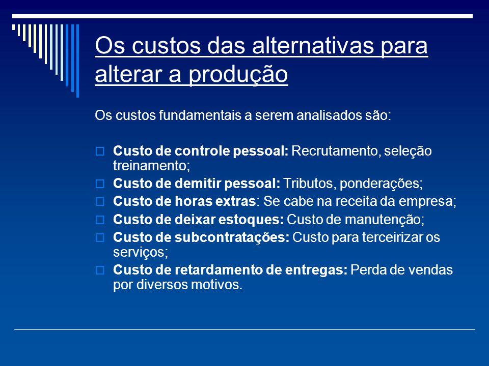Os custos das alternativas para alterar a produção Os custos fundamentais a serem analisados são:  Custo de controle pessoal: Recrutamento, seleção t