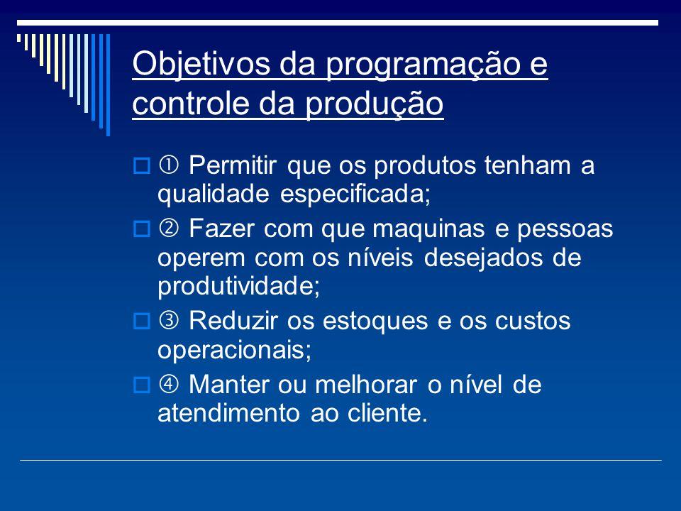 Objetivos da programação e controle da produção   Permitir que os produtos tenham a qualidade especificada;   Fazer com que maquinas e pessoas ope