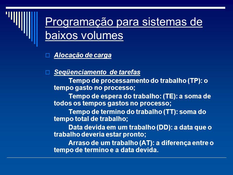 Programação para sistemas de baixos volumes  Alocação de carga  Seqüenciamento de tarefas Tempo de processamento do trabalho (TP): o tempo gasto no