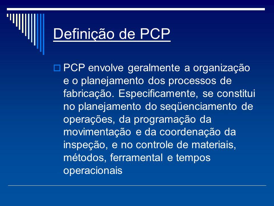 Definição de PCP  PCP envolve geralmente a organização e o planejamento dos processos de fabricação. Especificamente, se constitui no planejamento do