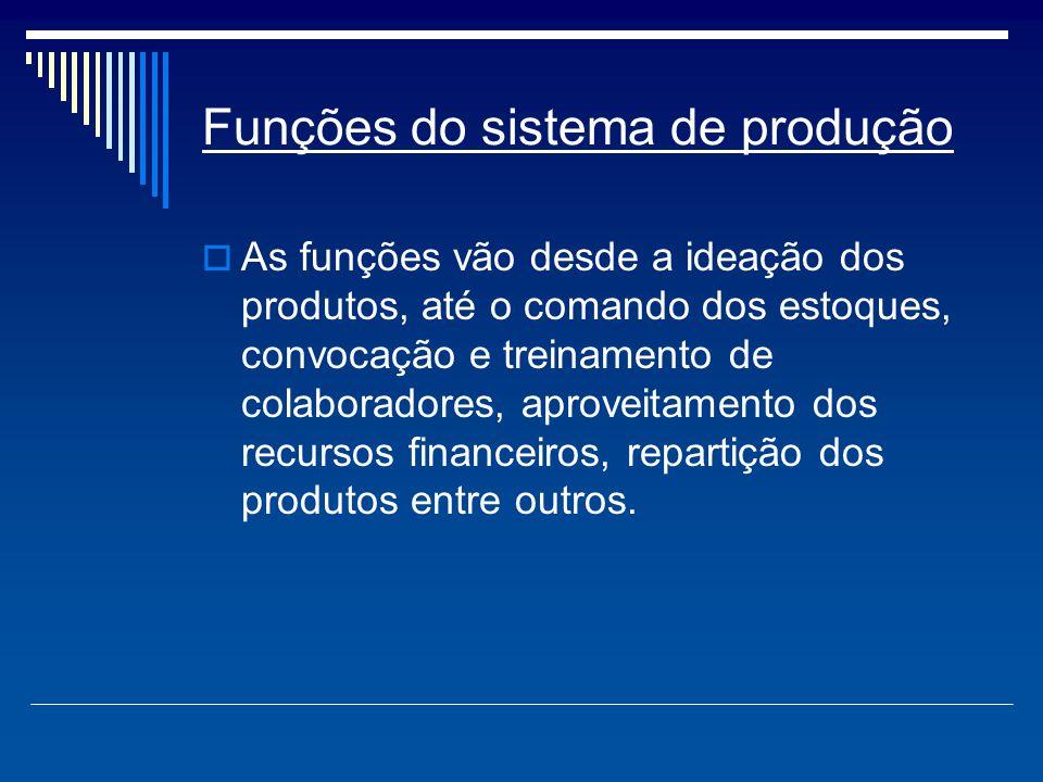 Funções do sistema de produção  As funções vão desde a ideação dos produtos, até o comando dos estoques, convocação e treinamento de colaboradores, a